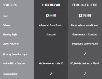 SteelSeries Flux (2)